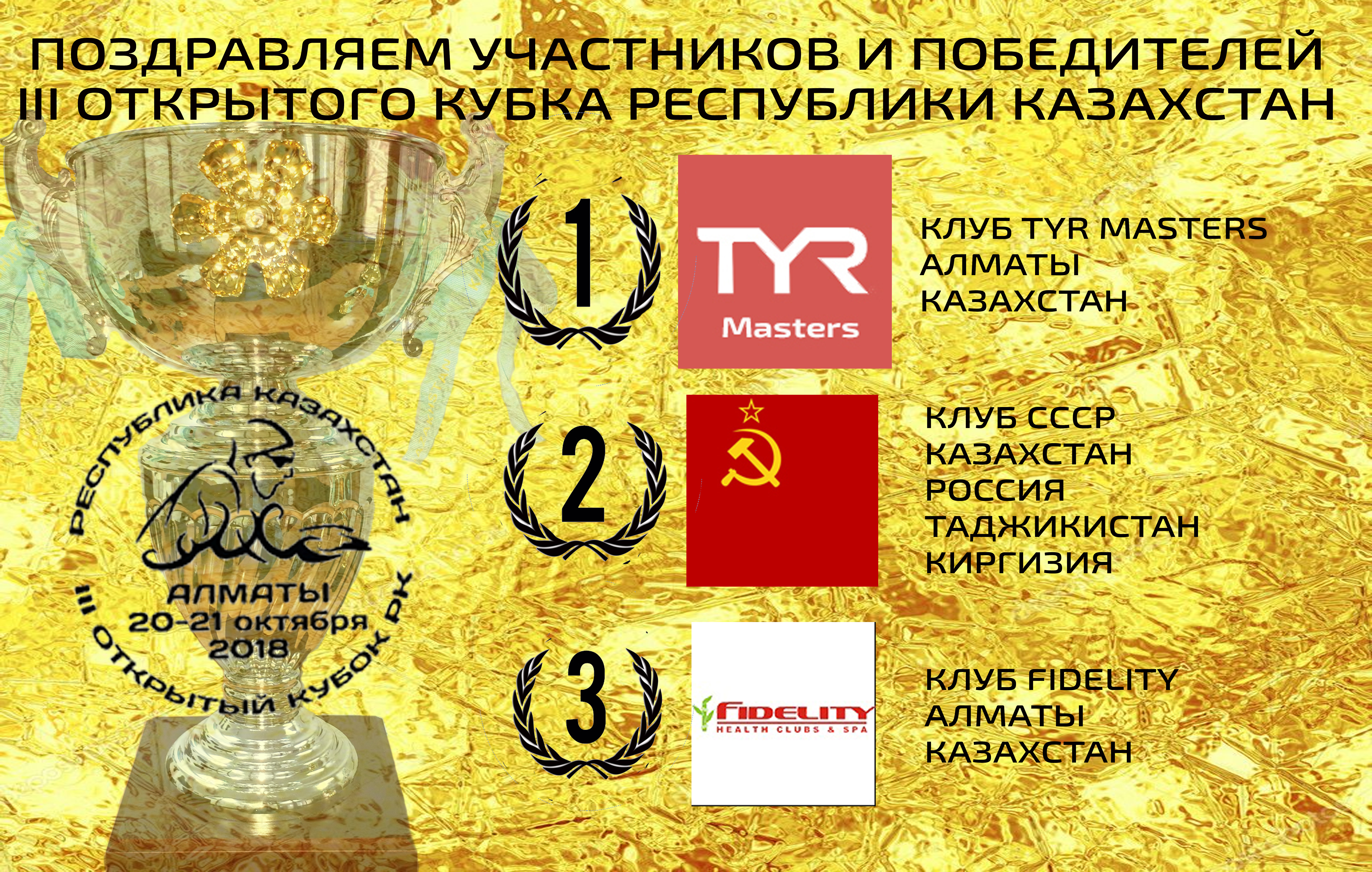Results of the Kazakhstan Cup in swimming in the Masters category.